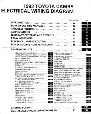 1993 Toyota Camry Wiring Diagram Manual