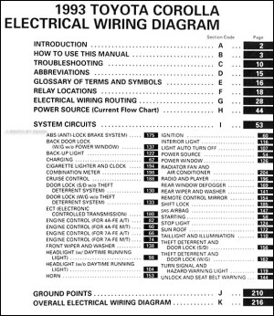 1993 Toyota Corolla Wiring Diagram Manual Original