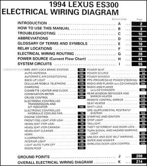 1996 Lexus Es300 Wiring Harness 1996 Free Wiring Diagrams – readingrat