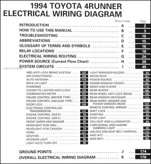 1994 Toyota 4Runner Wiring Diagram Manual Original
