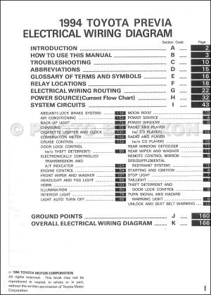 1994 Toyota Previa Wiring Diagram Manual Original Supplement