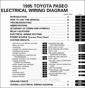 1995 Toyota Paseo Wiring Diagram Manual Original