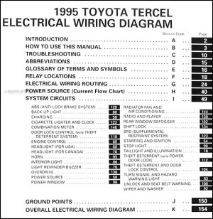 1995 Toyota Tercel Wiring Diagram Manual Original