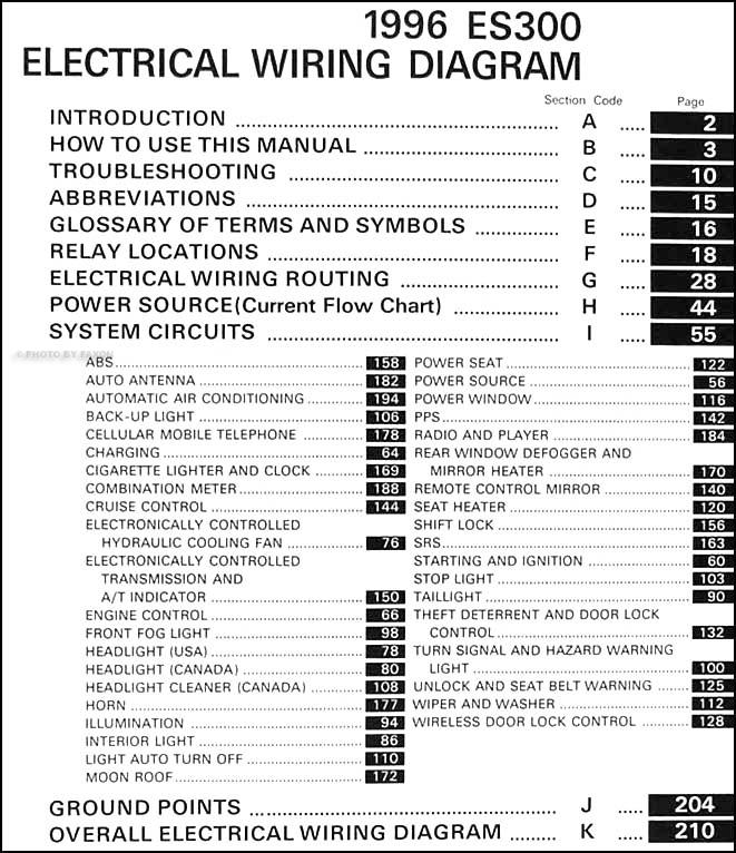 toyota wiring diagram acronyms wiring amazing wiring diagram mahindra wiring diagrams cute abbreviations for toyota wiring diagram contemporary toyota wiring diagram acronyms at rosymh com