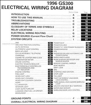 1996 Lexus GS 300 OEM Electrical Wiring Diagram Manual 96