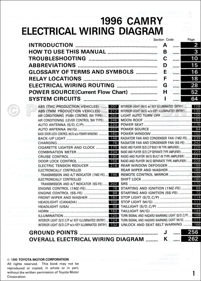 toyota wiring diagram abbreviations toyota image 1991 toyota camry electrical wiring diagram 1991 auto wiring on toyota wiring diagram abbreviations
