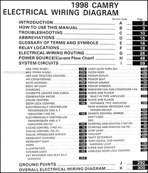 1998 Toyota Camry Wiring Diagram Manual Original
