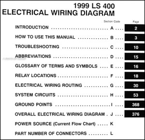1999 Lexus LS 400 Wiring Diagram Manual Original