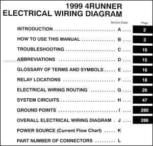 1999 Toyota 4Runner Wiring Diagram Manual Original
