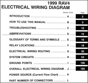 1999 Toyota RAV4 Wiring Diagram Manual Original