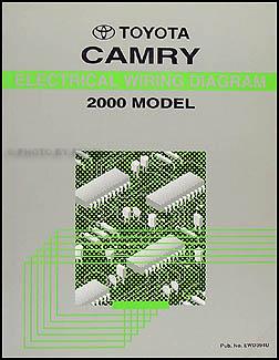 19942001 Toyota 4 Cyl Camry, Celica, Solara Auto