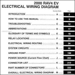 2000 Toyota RAV4 Electric Vehicle Wiring Diagram Manual