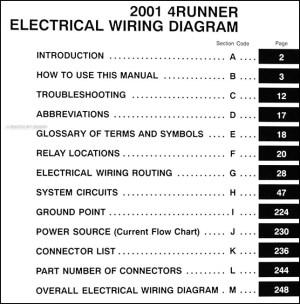 2001 Toyota 4Runner Wiring Diagram Manual Original