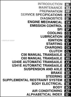 2001 Toyota Celica Repair Shop Manual Original