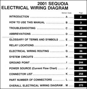 Toyota Sequoia Stereo Wiring Diagram 2003 Toyota Tundra