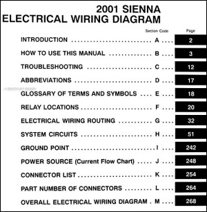 2001 Toyota Sienna Van Wiring Diagram Manual Original