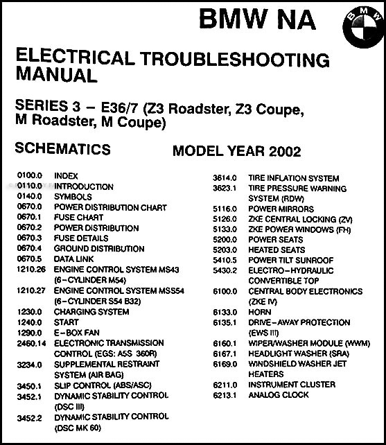 Appealing BMW E36 Wiring Diagram Remote Central Locking Ideas - Best ...