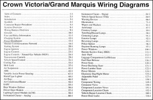 2002 Crown Victoria & Grand Marquis Original Wiring