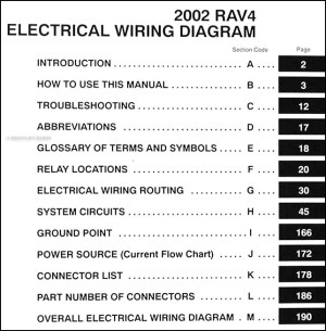 2002 Toyota RAV4 Wiring Diagram Manual Original