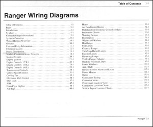 2003 Ford Ranger Wiring Diagram Manual Original