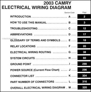 2003 Toyota Camry Wiring Diagram Manual Original