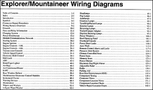 2004 Ford Explorer Mercury Mountaineer Wiring Diagram