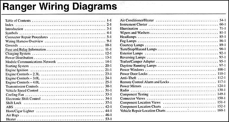 2004FordRangerOWD TOC?resize\=665%2C356 1988 ford ranger 2 9 wiring harness diagram wiring diagram 95 ford ranger wiring diagram at bakdesigns.co