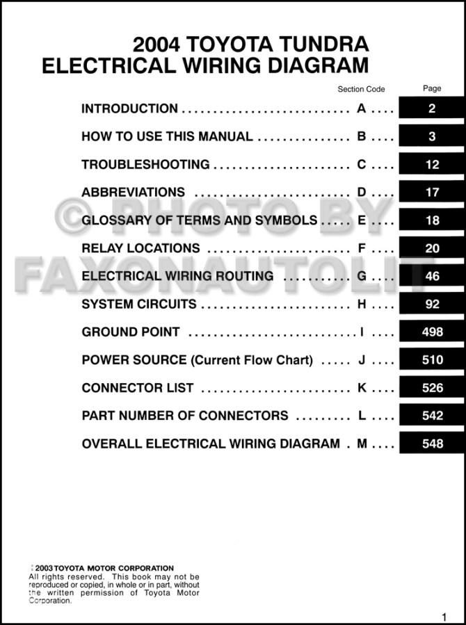 2004 toyota tundra trailer wiring diagram topaz wiring
