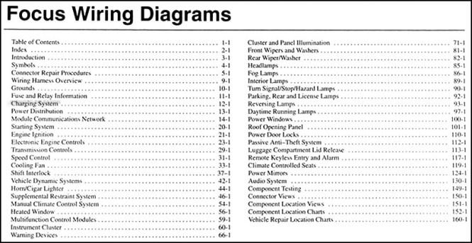 ford fiesta wiring diagram radio wiring diagrams 2017 ford fiesta stereo wiring diagram subaru forester