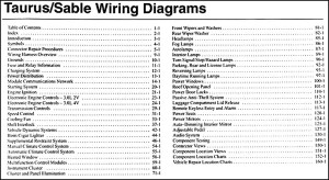 1988 Mercury Sable Wiring Diagram  wiring diagrams image