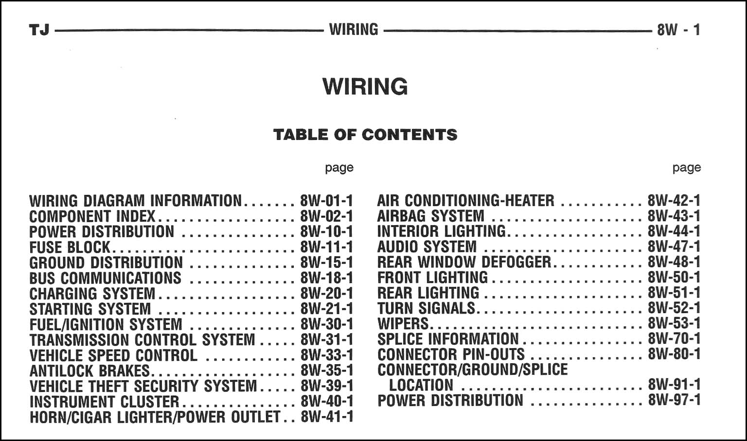 2005JeepWranglerOWD TOC?resize=665%2C393 stereo wiring 2005 tj jeepforum readingrat net 2005 jeep wrangler stereo wiring diagram at bakdesigns.co
