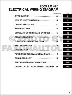 2005 Lexus LX 470 Wiring Diagram Manual Original