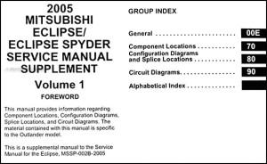 2005 Mitsubishi Eclipse & Spyder Wiring Diagram Manual
