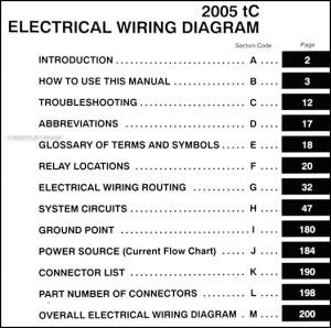 2005 Scion tC Wiring Diagram Manual Original