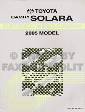 20042008 Toyota Camry Solara Body Collision Repair Shop