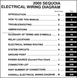 2005 Toyota Sequoia Wiring Diagram Manual Original