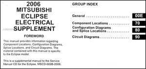 2006 Mitsubishi Eclipse & Spyder Wiring Diagram Manual