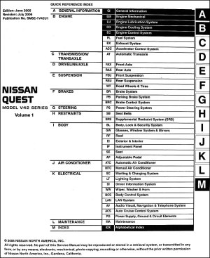 1994 Nissan Altima Wiring Diagram | Wiring Library