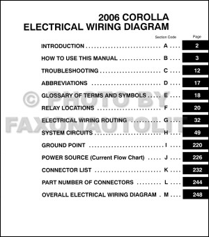 2006 Toyota Corolla Wiring Diagram Manual Original