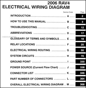 2006 Toyota RAV4 Wiring Diagram Manual Original