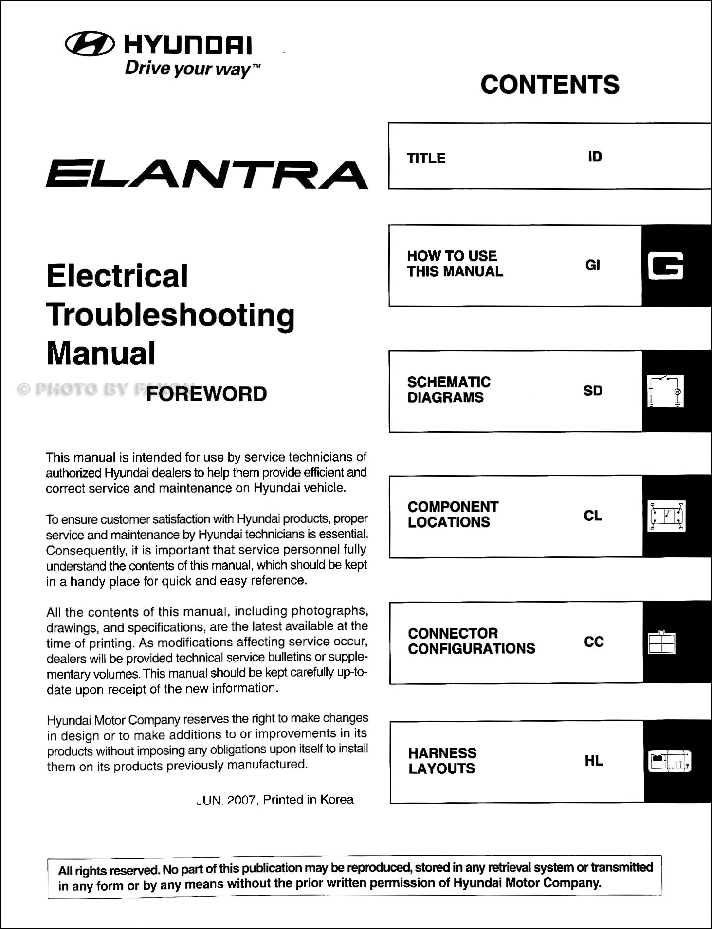 01 Hyundai Sonata Wiring Diagram 32 Images 06 Tiburon 2008hyundaielantraetm Tocresize6652c868 2000 2005 2006