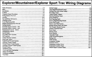 2009 Ford ExplorerSport Trac, Mountaineer Wiring Diagram