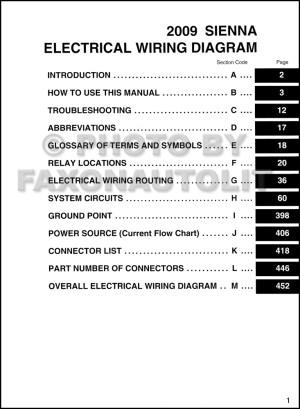 2009 Toyota Sienna Wiring Diagram Manual Original