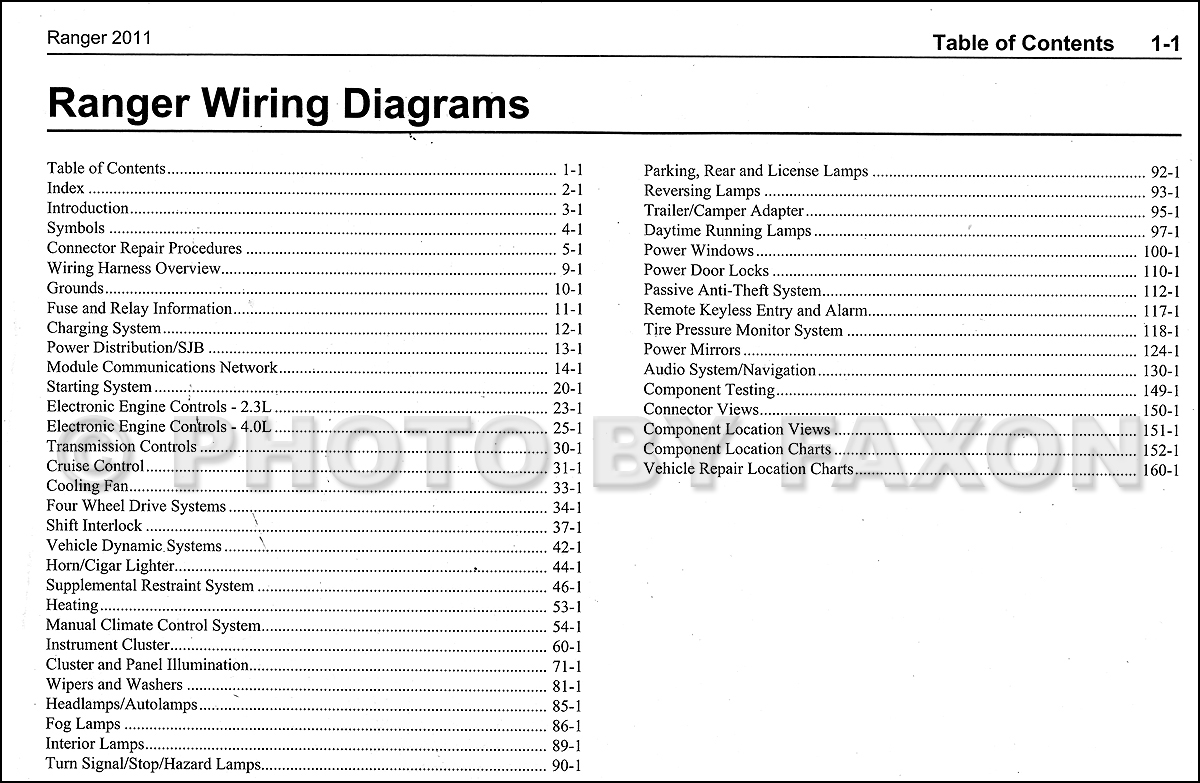 wiring diagram ford explorer 1998 wiring image alarm wiring diagram 1998 ford explorer 1998 alarm auto wiring on wiring diagram ford explorer 1998