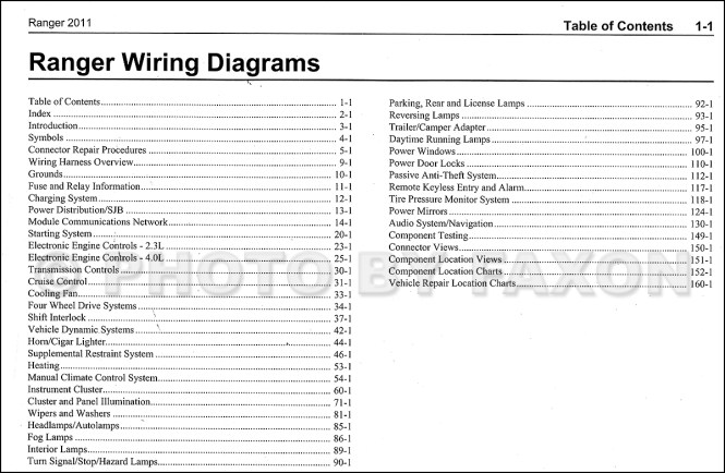 ford ranger trailer wiring diagram wiring diagram wiring diagram 2000 ford ranger xlt the