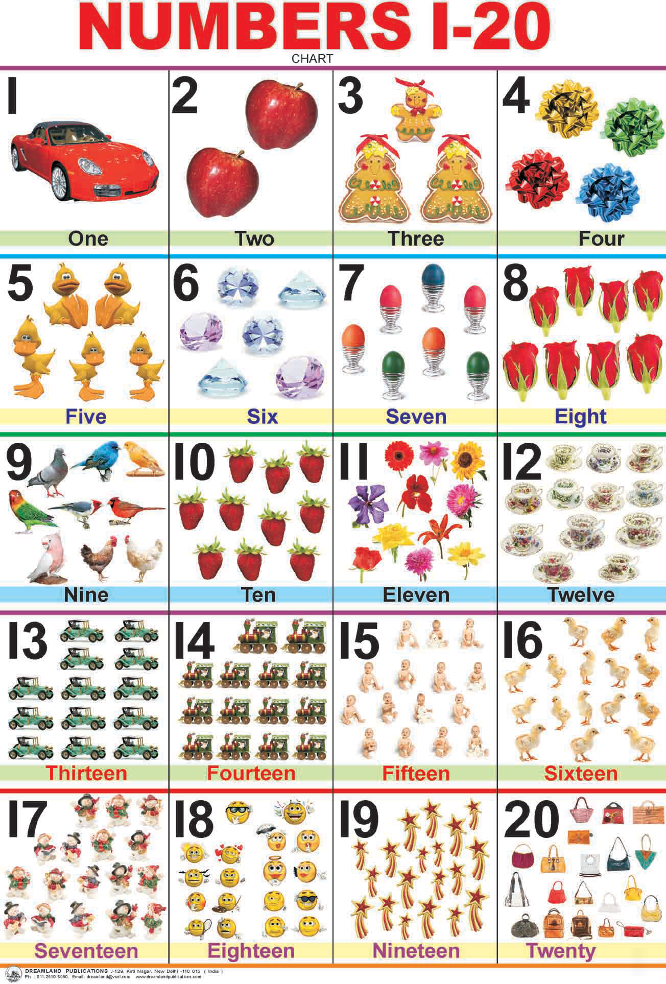 Dreamland Numbers 120 Chart Online In India Buy At Best