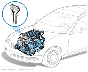 Instant Quotes And Costs On Timing Chain Replacement Services | Fiix Professional Auto Repair