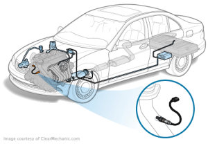 Instant Quotes And Costs On Oxygen Sensor Replacement