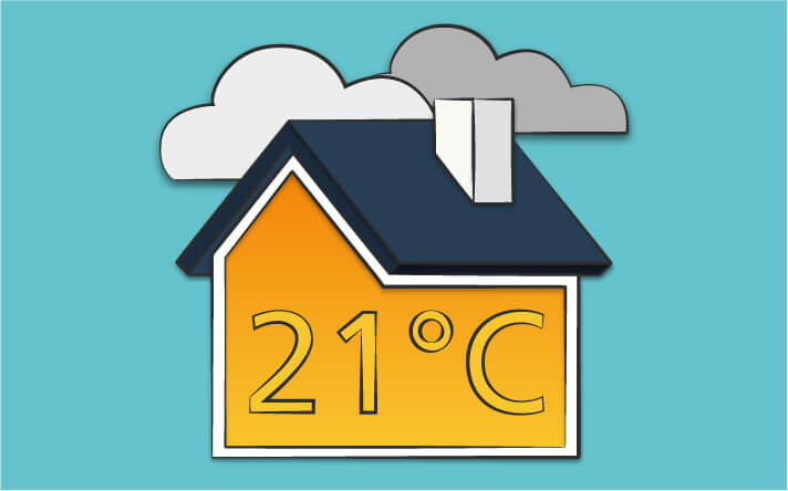 Normal Living Room Temperature