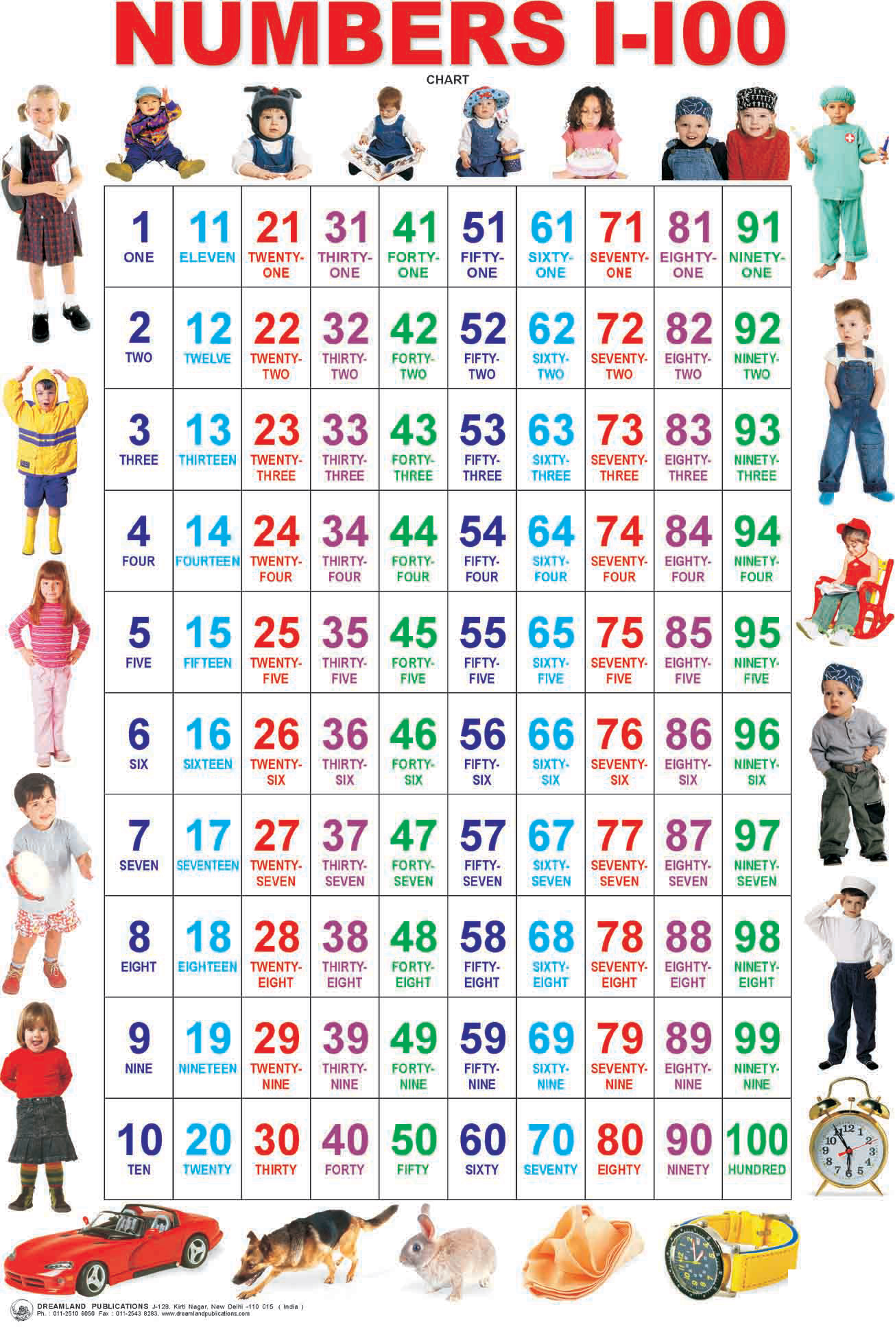 Italian Ordinal Numbers